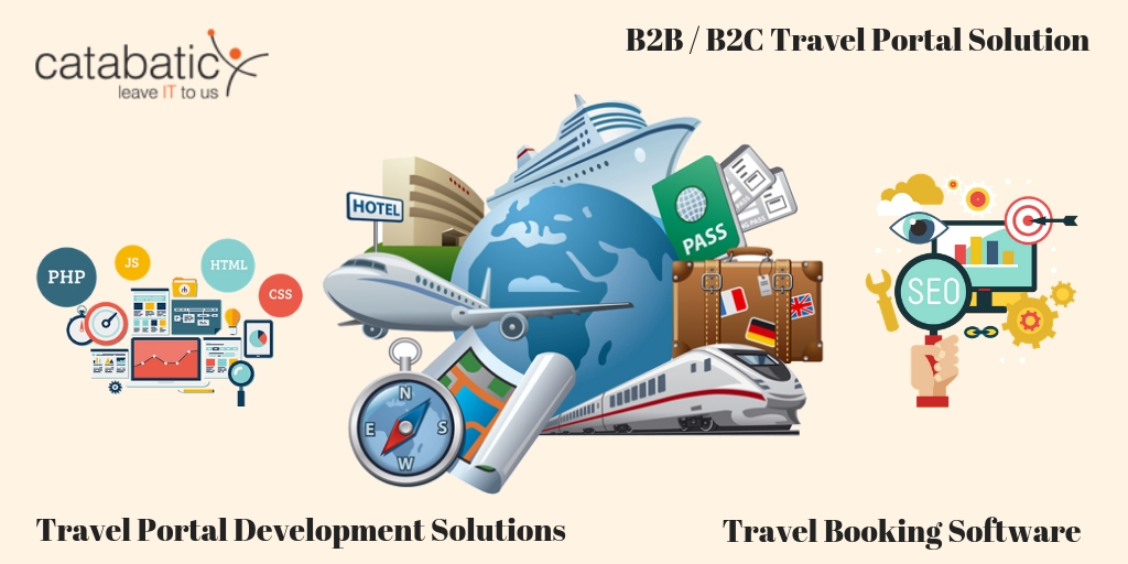 B2B Travel Booking Software